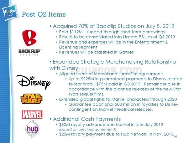 Hasbro-Q2-2013-Financial-4_1374583996