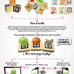 Pixei Alphabet : quand les jeux en bois passent à la réalité augmentée