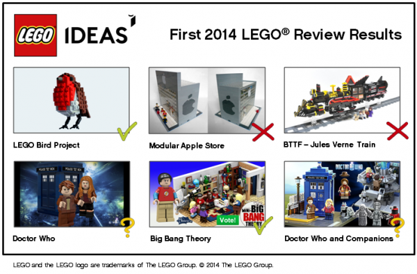 1661757-LEGO_Review_-_First_14_Results