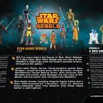 Hasbro : la chronologie en jouets Star Wars