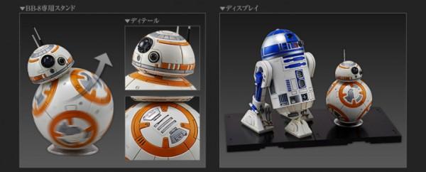 Bandai-R2-D2-BB-8