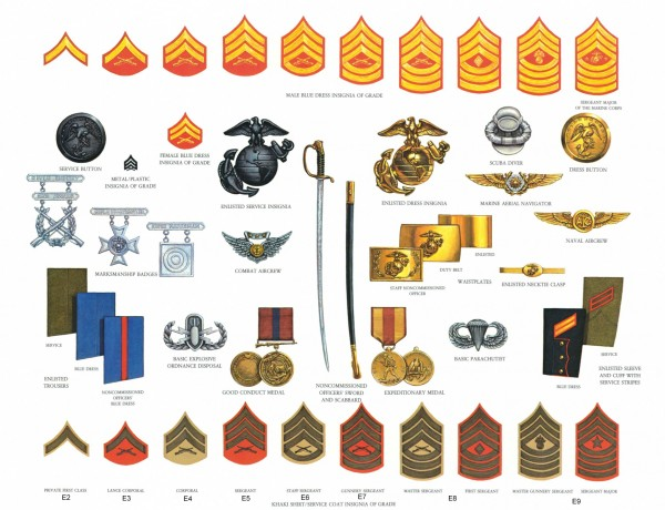enlisted accessoires