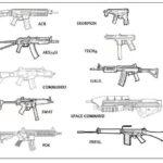 Marauder Gun-Runners : des news de la series 7