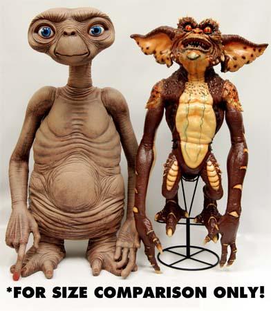 0004-SIZE-Puppet-Comparison