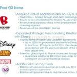Hasbro reconduit ses licences STAR WARS et MARVEL jusqu'en 2020