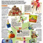 Pronostics jouets de Noël dans le Parisien