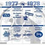 #vswv Avant-Premières Star Wars françaises de 1977