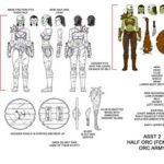 Vitruvian H.A.C.K.S. : du nouveau sur Kickstarter