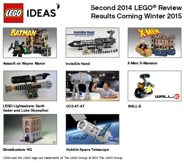 lego ideas winter 2015
