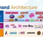 Hasbro travaille à nouveau sur la gamme M.A.S.K